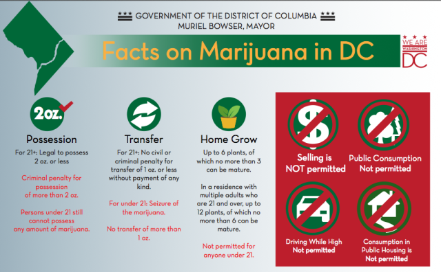 legal_pot_dc