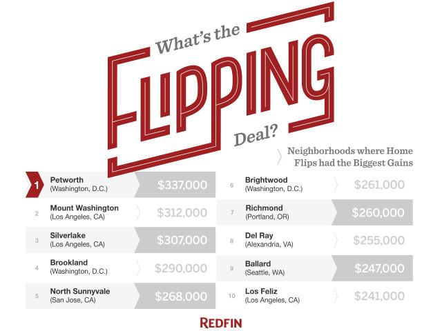 FlippingDeal_list-2